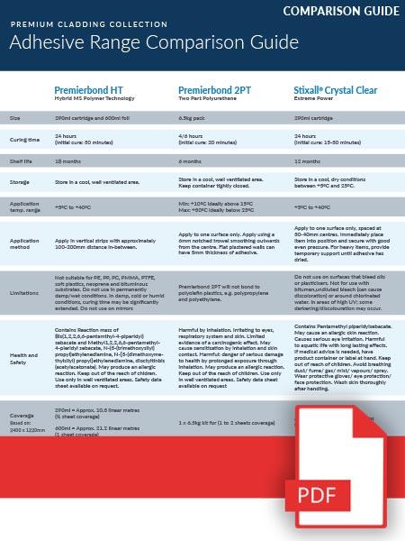 Adhesive Comparison Guide